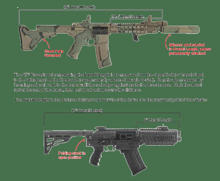 How to measure firearm length